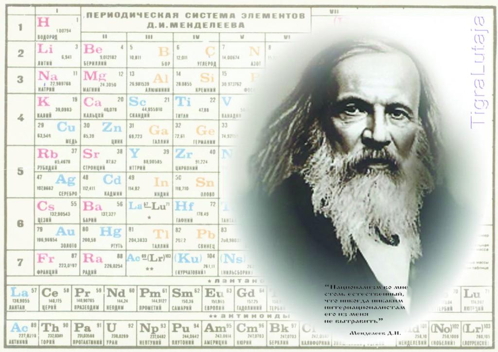 Менделеев и периодическая таблица